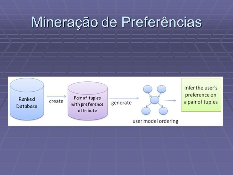Mineração de Preferências