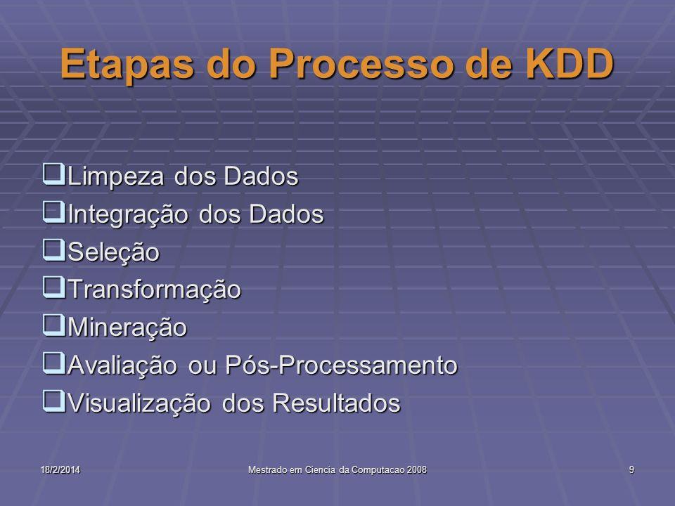 18/2/2014Mestrado em Ciencia da Computacao 20089 Etapas do Processo de KDD Limpeza dos Dados Integração dos Dados Seleção Transformação Mineração Aval