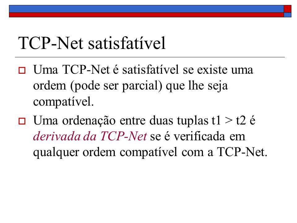TCP-Net satisfatível Uma TCP-Net é satisfatível se existe uma ordem (pode ser parcial) que lhe seja compatível.