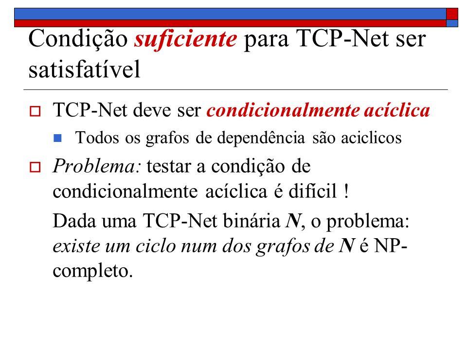 Condição suficiente para TCP-Net ser satisfatível TCP-Net deve ser condicionalmente acíclica Todos os grafos de dependência são aciclicos Problema: testar a condição de condicionalmente acíclica é difícil .