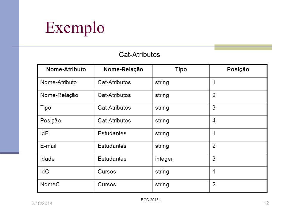 BCC-2013-1 2/18/2014 12 Exemplo Cat-Atributos Nome-AtributoNome-RelaçãoTipoPosição Nome-AtributoCat-Atributosstring1 Nome-RelaçãoCat-Atributosstring2