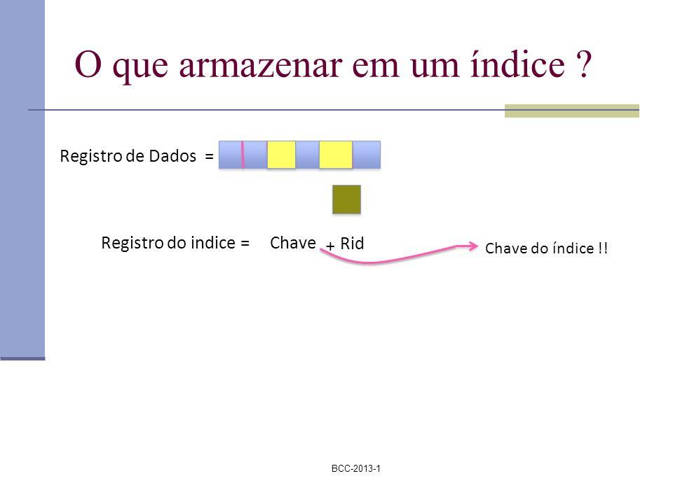 BCC-2013-1 O que armazenar em um índice ? Registro de Dados = Chave Rid + Registro do indice = Chave do índice !!
