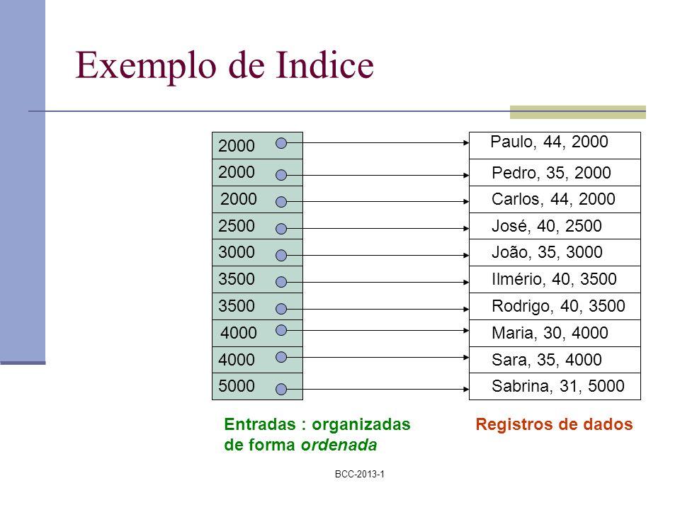BCC-2013-1 Exemplo de Indice Paulo, 44, 2000 Pedro, 35, 2000 Carlos, 44, 2000 José, 40, 2500 João, 35, 3000 Ilmério, 40, 3500 Rodrigo, 40, 3500 Maria,