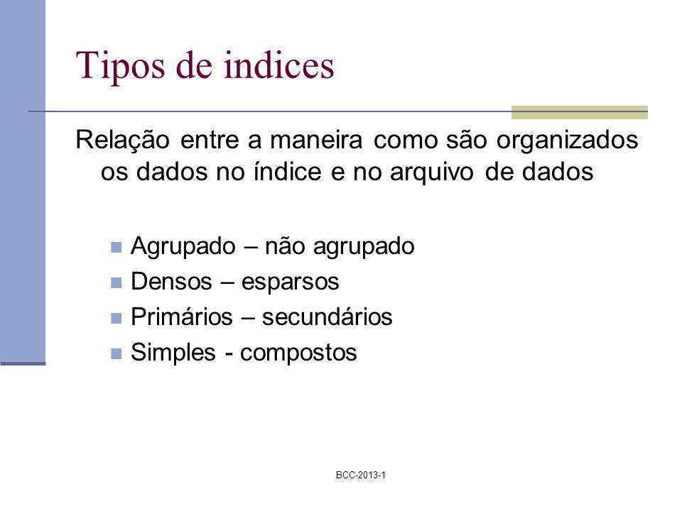 BCC-2013-1 Tipos de indices Relação entre a maneira como são organizados os dados no índice e no arquivo de dados Agrupado – não agrupado Densos – esp
