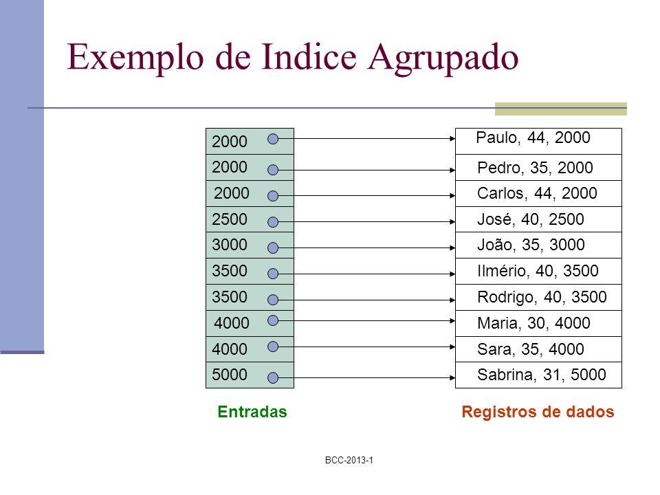 BCC-2013-1 Exemplo de Indice Agrupado Paulo, 44, 2000 Pedro, 35, 2000 Carlos, 44, 2000 José, 40, 2500 João, 35, 3000 Ilmério, 40, 3500 Rodrigo, 40, 35