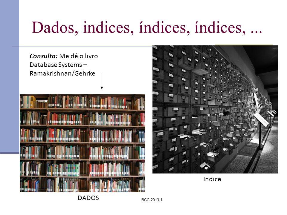 BCC-2013-1 2/18/20144 Arquivos de Indice ridADEF chave adef adef adef (12,1) (18,5) (22,4) ridABCDEFG ab1c1defg1 (12,1) ab2c2defg2 (18,5) ab3c3defg4 (22,4) Arquivo de Indice Arquivo de Dados Endereços obtidos no diretório de arquivos e no diretório de slots das páginas
