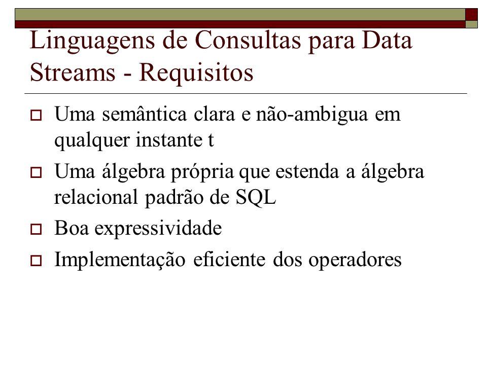 Linguagens de Consultas para Data Streams - Requisitos Uma semântica clara e não-ambigua em qualquer instante t Uma álgebra própria que estenda a álge