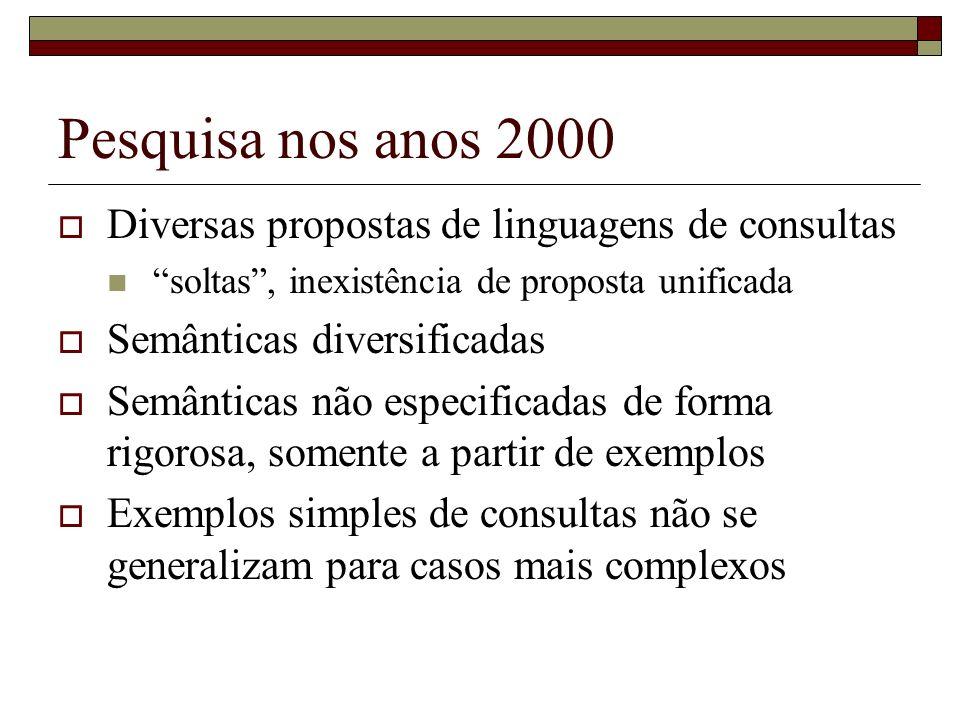 Pesquisa nos anos 2000 Diversas propostas de linguagens de consultas soltas, inexistência de proposta unificada Semânticas diversificadas Semânticas n