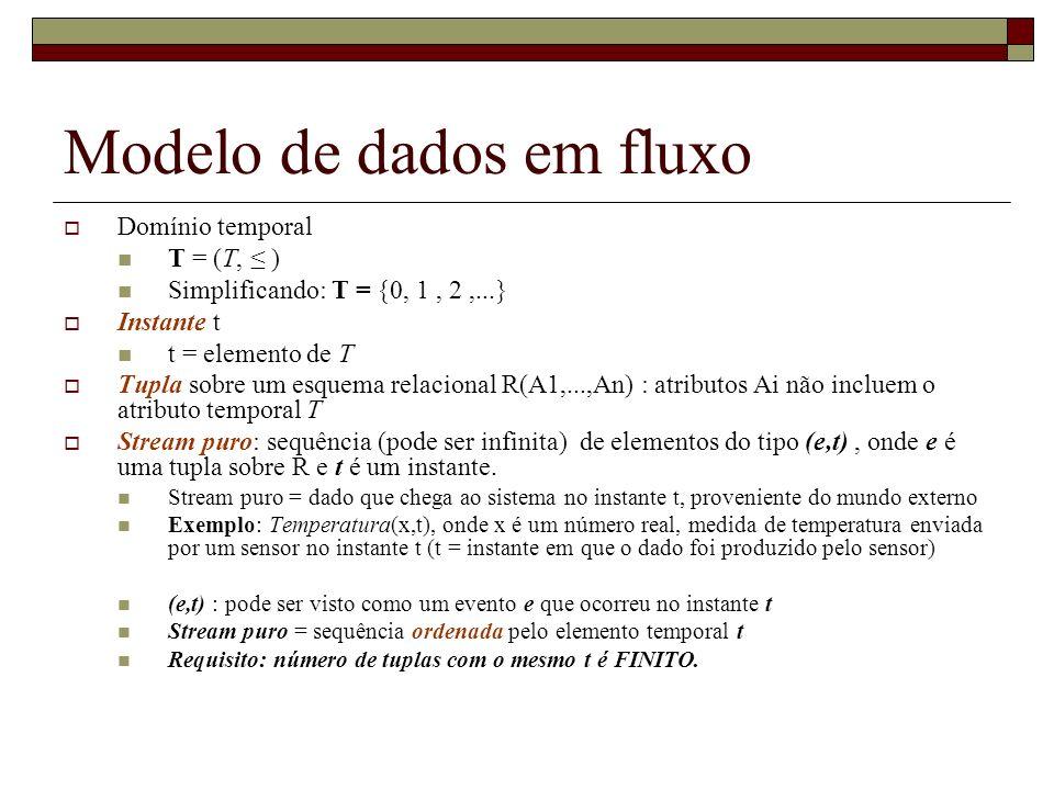 Modelo de dados em fluxo Domínio temporal T = (T, ) Simplificando: T = {0, 1, 2,...} Instante t t = elemento de T Tupla sobre um esquema relacional R(