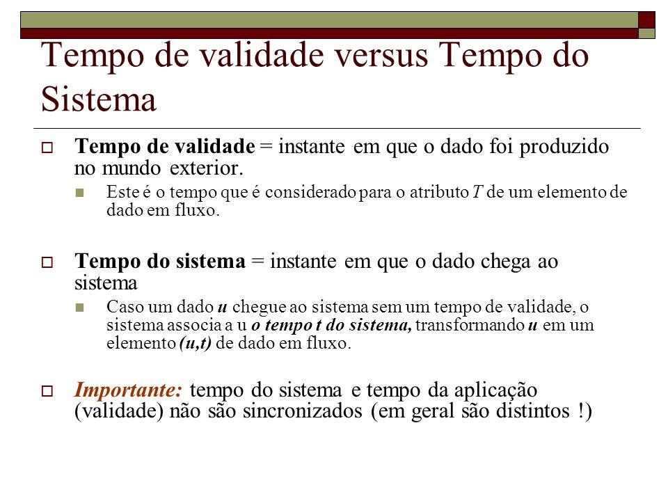 Tempo de validade versus Tempo do Sistema Tempo de validade = instante em que o dado foi produzido no mundo exterior. Este é o tempo que é considerado