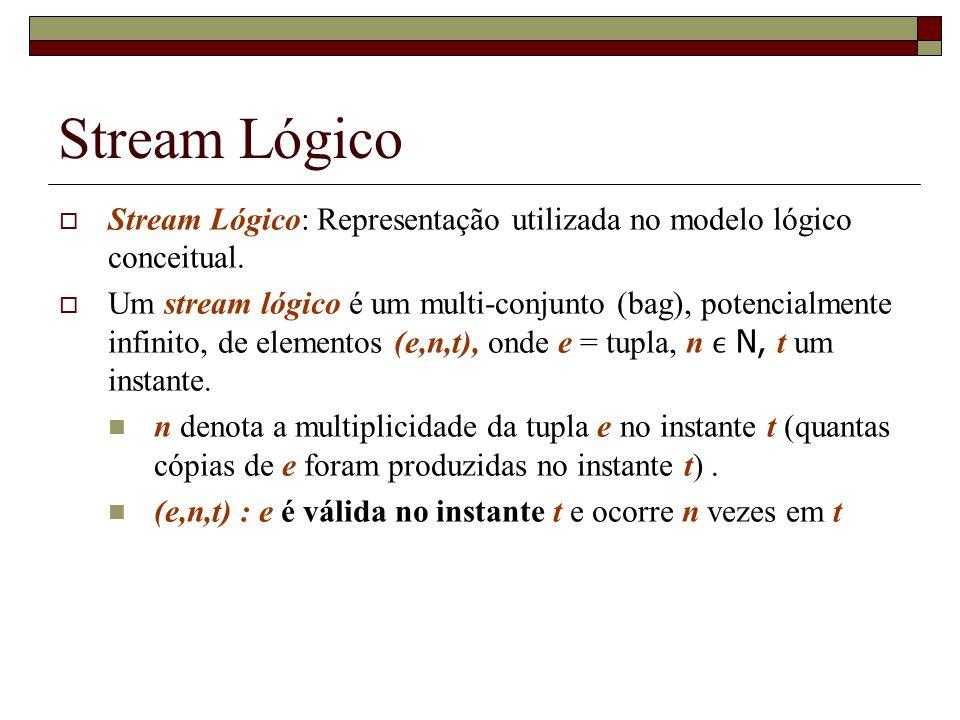 Stream Lógico Stream Lógico: Representação utilizada no modelo lógico conceitual. Um stream lógico é um multi-conjunto (bag), potencialmente infinito,