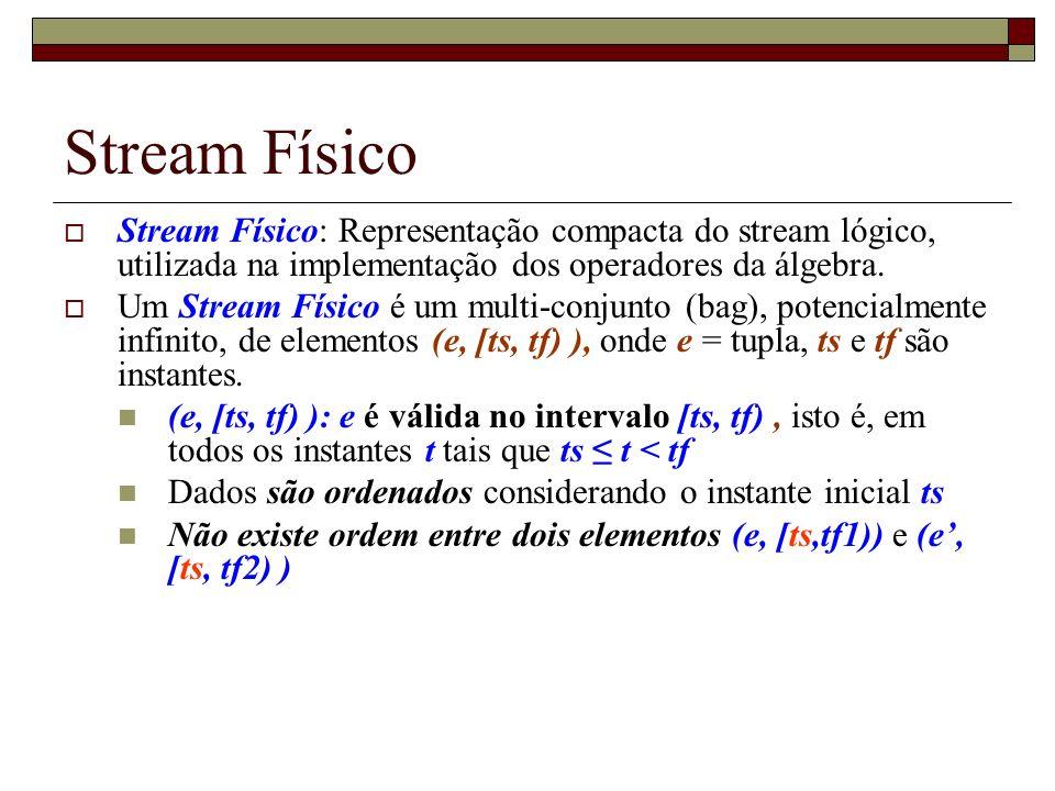 Stream Físico Stream Físico: Representação compacta do stream lógico, utilizada na implementação dos operadores da álgebra. Um Stream Físico é um mult