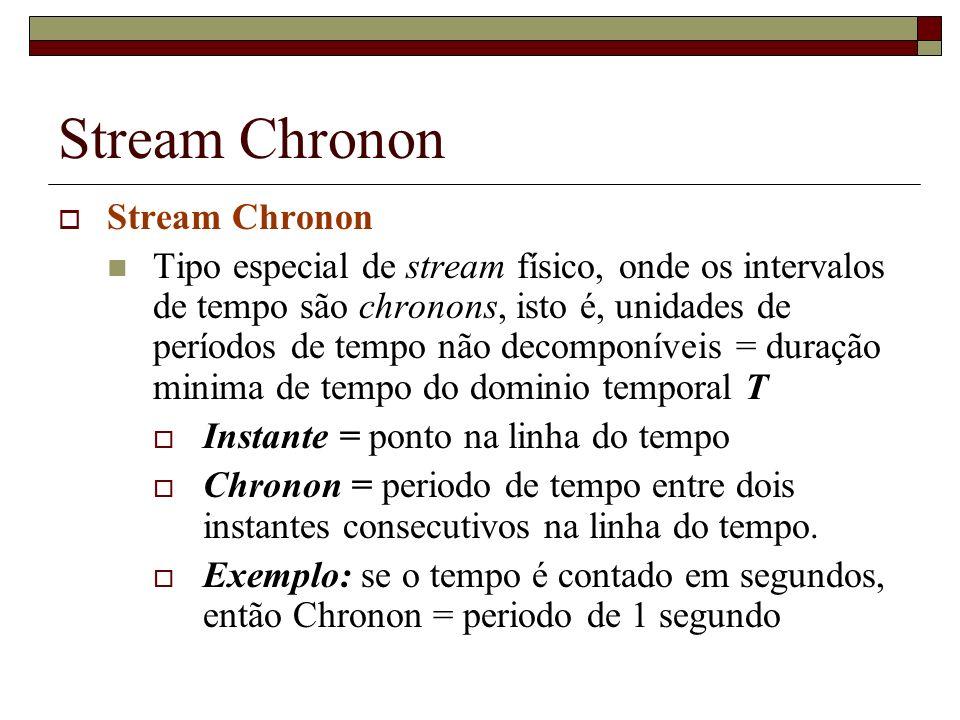 Stream Chronon Tipo especial de stream físico, onde os intervalos de tempo são chronons, isto é, unidades de períodos de tempo não decomponíveis = dur