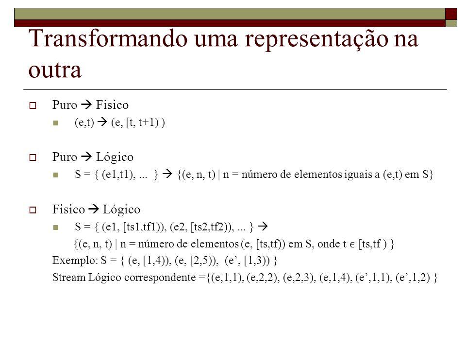 Transformando uma representação na outra Puro Fisico (e,t) (e, [t, t+1) ) Puro Lógico S = { (e1,t1),... } {(e, n, t) | n = número de elementos iguais