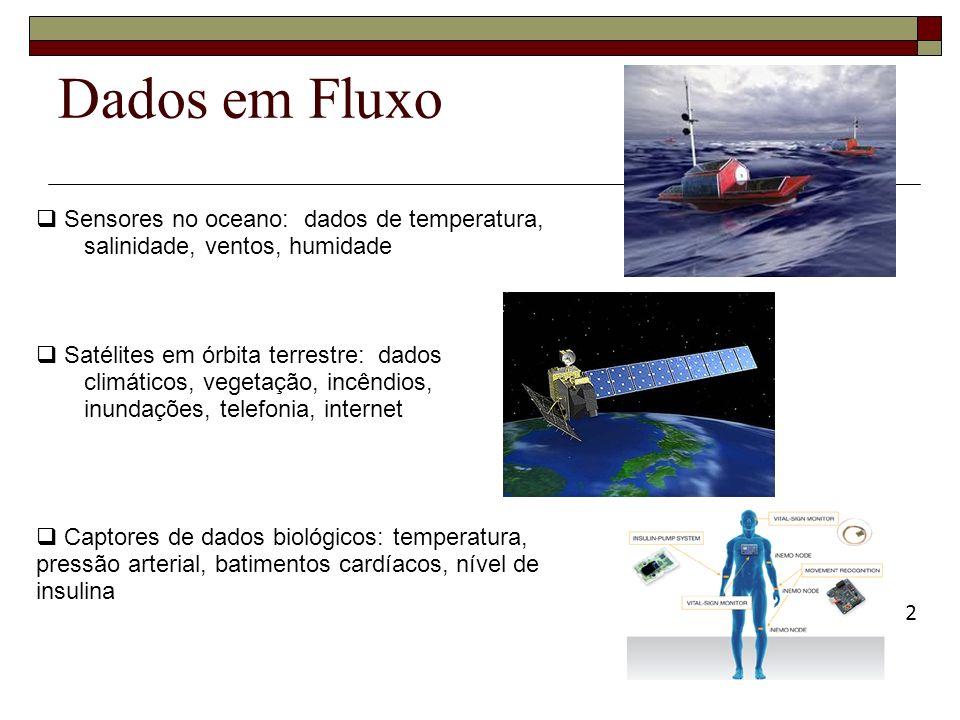 Dados em Fluxo 2 Sensores no oceano: dados de temperatura, salinidade, ventos, humidade Satélites em órbita terrestre: dados climáticos, vegetação, in