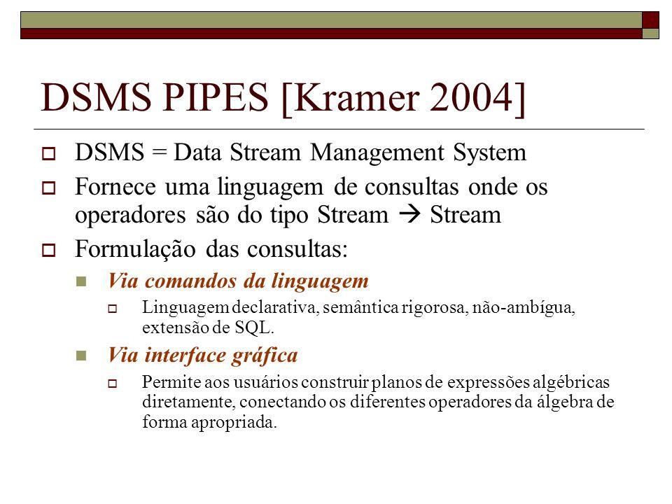 DSMS PIPES [Kramer 2004] DSMS = Data Stream Management System Fornece uma linguagem de consultas onde os operadores são do tipo Stream Stream Formulaç