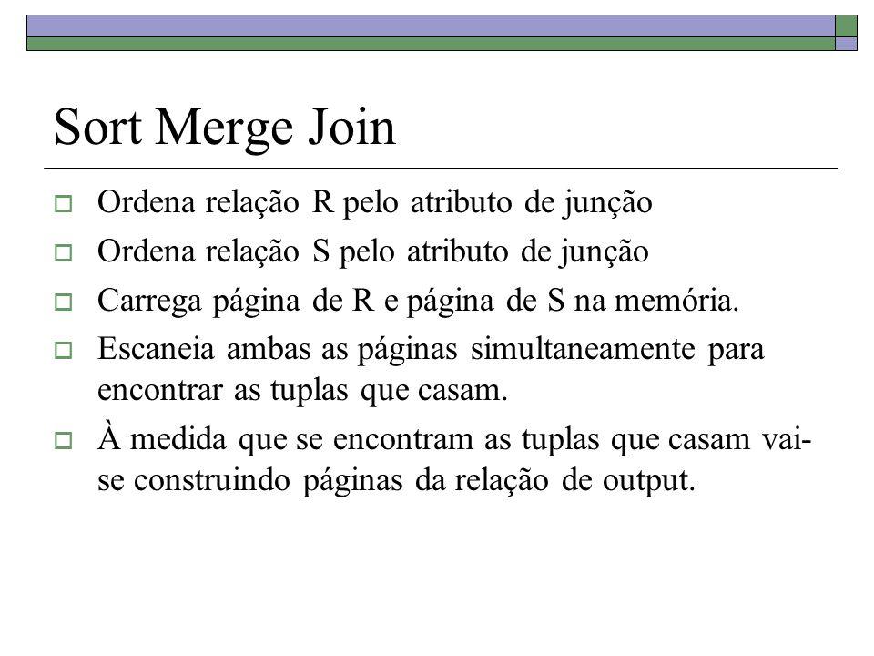 Sort Merge Join Ordena relação R pelo atributo de junção Ordena relação S pelo atributo de junção Carrega página de R e página de S na memória. Escane
