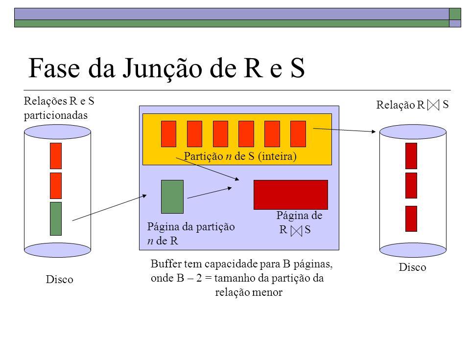 Fase da Junção de R e S Buffer tem capacidade para B páginas, onde B – 2 = tamanho da partição da relação menor Página da partição n de R Relações R e