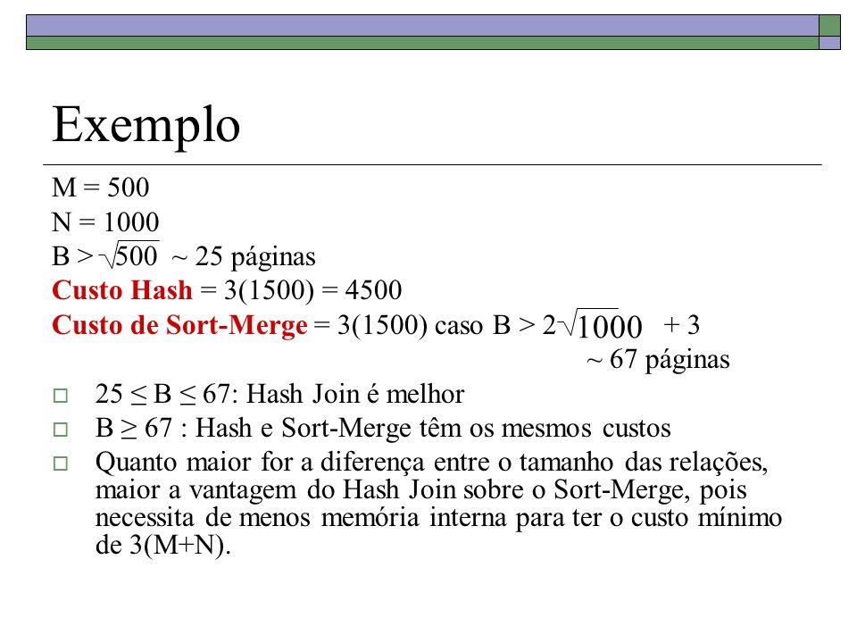 Exemplo M = 500 N = 1000 B > 500 ~ 25 páginas Custo Hash = 3(1500) = 4500 Custo de Sort-Merge = 3(1500) caso B > 2 + 3 ~ 67 páginas 25 B 67: Hash Join