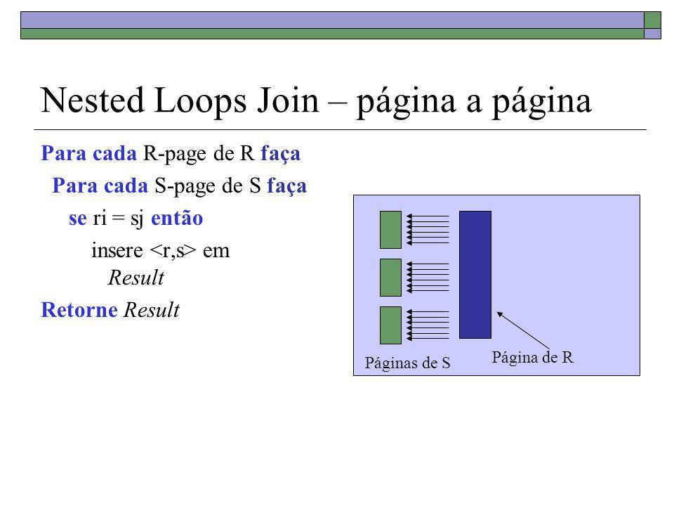 Nested Loops Join – página a página Para cada R-page de R faça Para cada S-page de S faça se ri = sj então insere em Result Retorne Result Páginas de