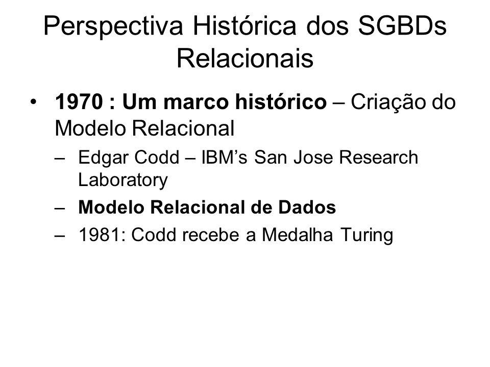 Perspectiva Histórica dos SGBDs Relacionais 1970 : Um marco histórico – Criação do Modelo Relacional –Edgar Codd – IBMs San Jose Research Laboratory –