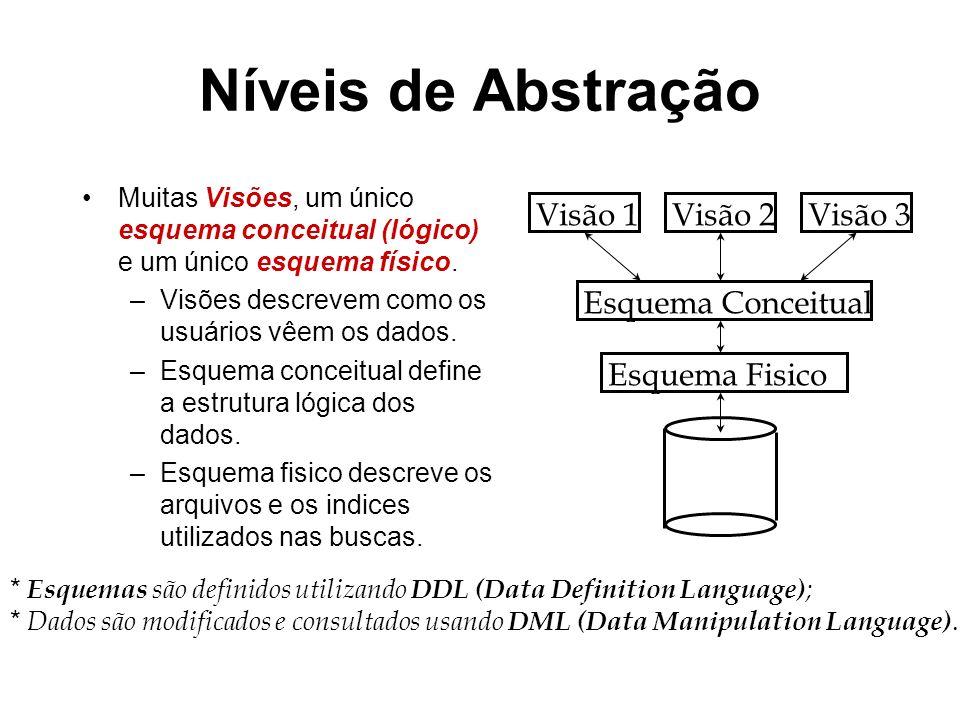 Níveis de Abstração Muitas Visões, um único esquema conceitual (lógico) e um único esquema físico. –Visões descrevem como os usuários vêem os dados. –