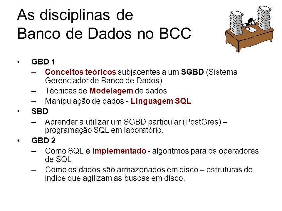 As disciplinas de Banco de Dados no BCC GBD 1 –Conceitos teóricos subjacentes a um SGBD (Sistema Gerenciador de Banco de Dados) –Técnicas de Modelagem