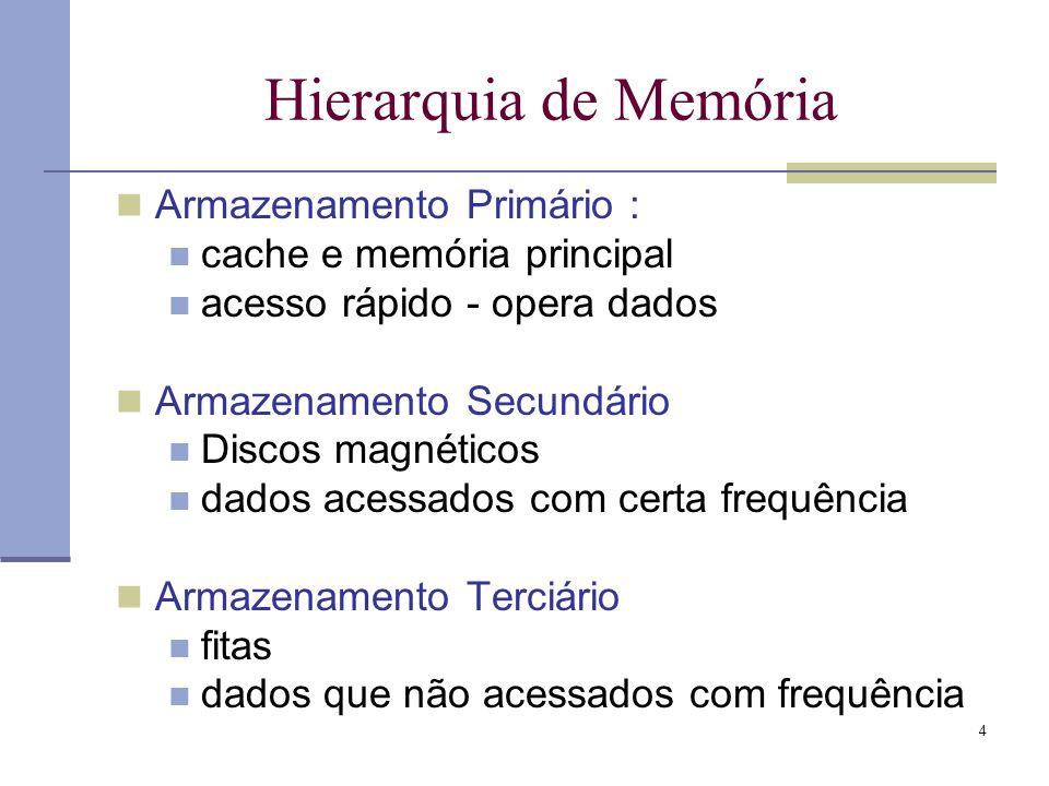 4 Hierarquia de Memória Armazenamento Primário : cache e memória principal acesso rápido - opera dados Armazenamento Secundário Discos magnéticos dado