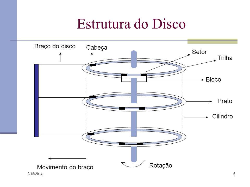 2/18/2014 6 Estrutura do Disco Movimento do braço Setor Trilha Bloco Prato Cilindro Rotação Braço do disco Cabeça