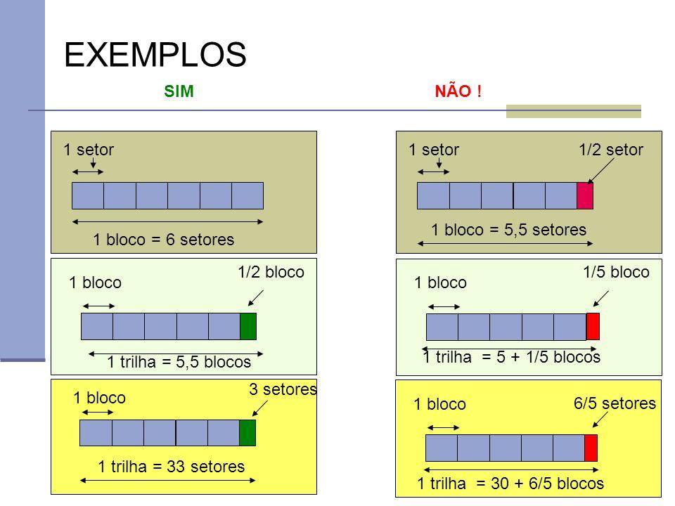 1 bloco = 6 setores 1 setor EXEMPLOS 1 bloco = 5,5 setores 1 setor1/2 setor NÃO !SIM 1 bloco 1 trilha = 5,5 blocos 1/2 bloco 1 bloco 1 trilha = 33 set