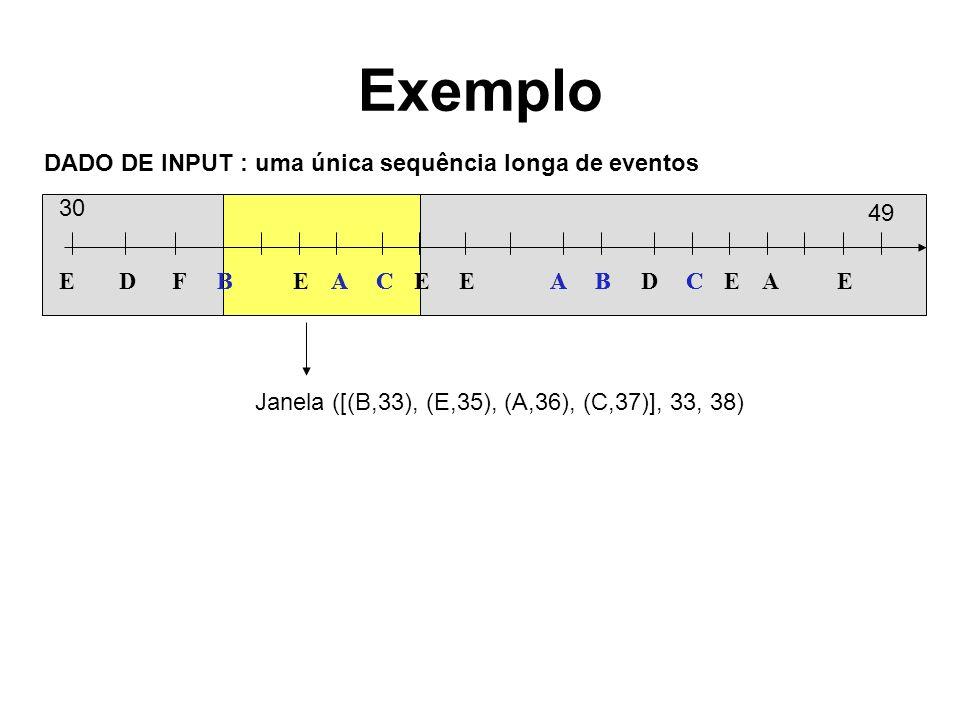 Exemplo DADO DE INPUT : uma única sequência longa de eventos EBECEEABDCEAEAFDBBACAC 30 49 Janela ([(B,33), (E,35), (A,36), (C,37)], 33, 38)