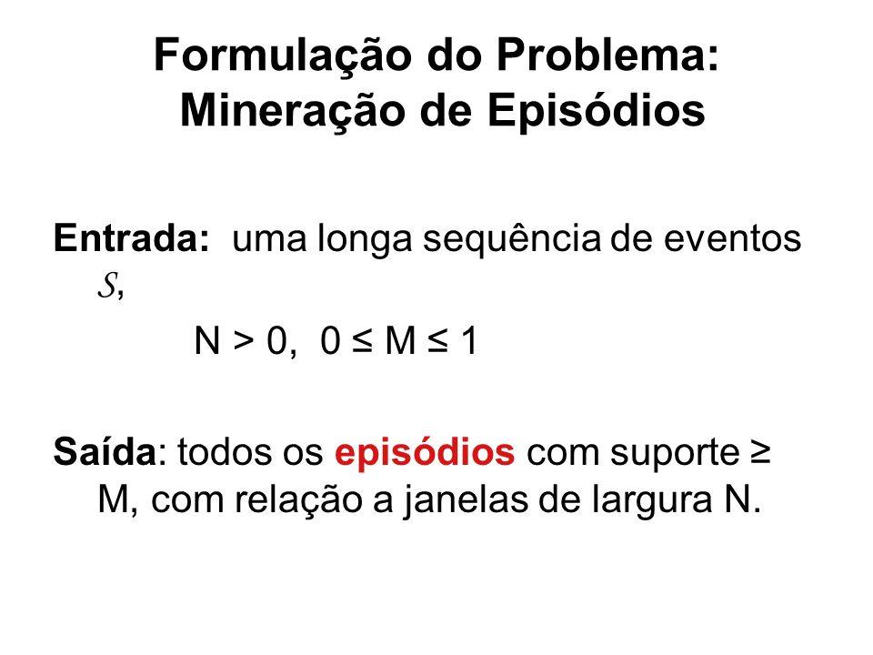 Formulação do Problema: Mineração de Episódios Entrada: uma longa sequência de eventos S, N > 0, 0 M 1 Saída: todos os episódios com suporte M, com relação a janelas de largura N.