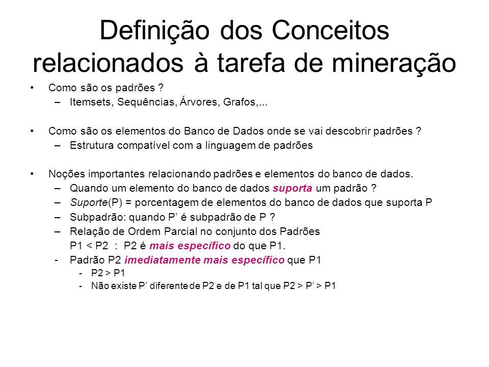 Definição dos Conceitos relacionados à tarefa de mineração Como são os padrões ? –Itemsets, Sequências, Árvores, Grafos,... Como são os elementos do B