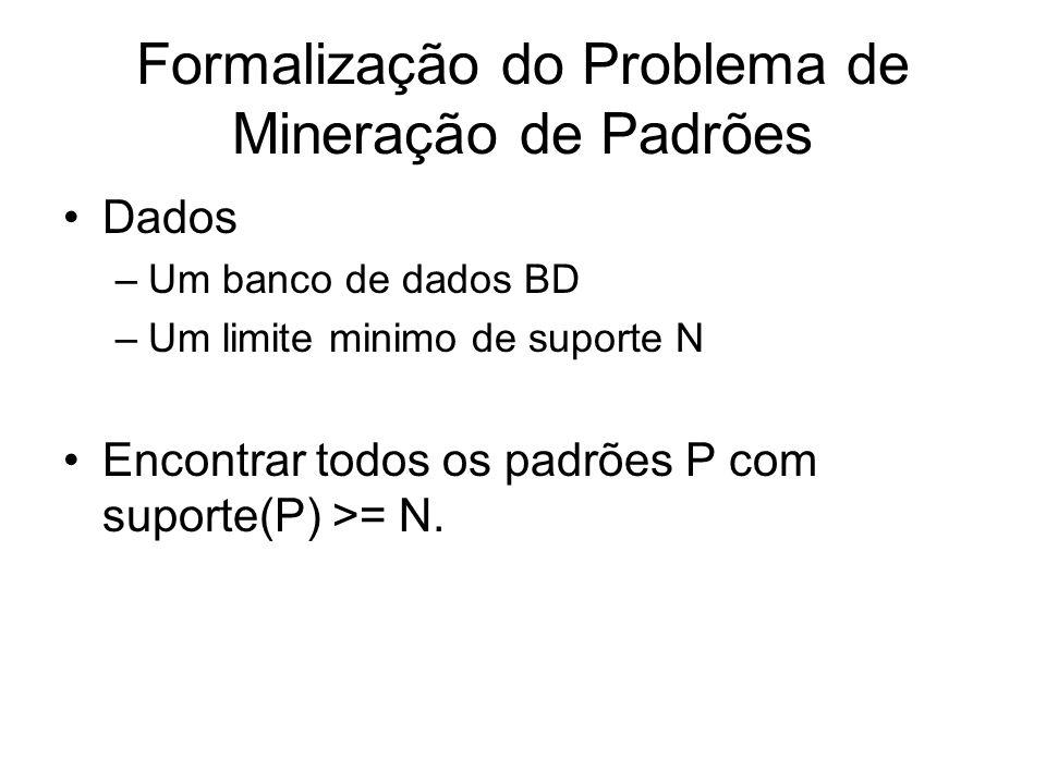 Formalização do Problema de Mineração de Padrões Dados –Um banco de dados BD –Um limite minimo de suporte N Encontrar todos os padrões P com suporte(P) >= N.