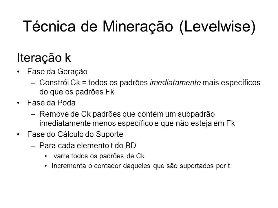 Técnica de Mineração (Levelwise) Iteração k Fase da Geração –Constrói Ck = todos os padrões imediatamente mais específicos do que os padrões Fk Fase d