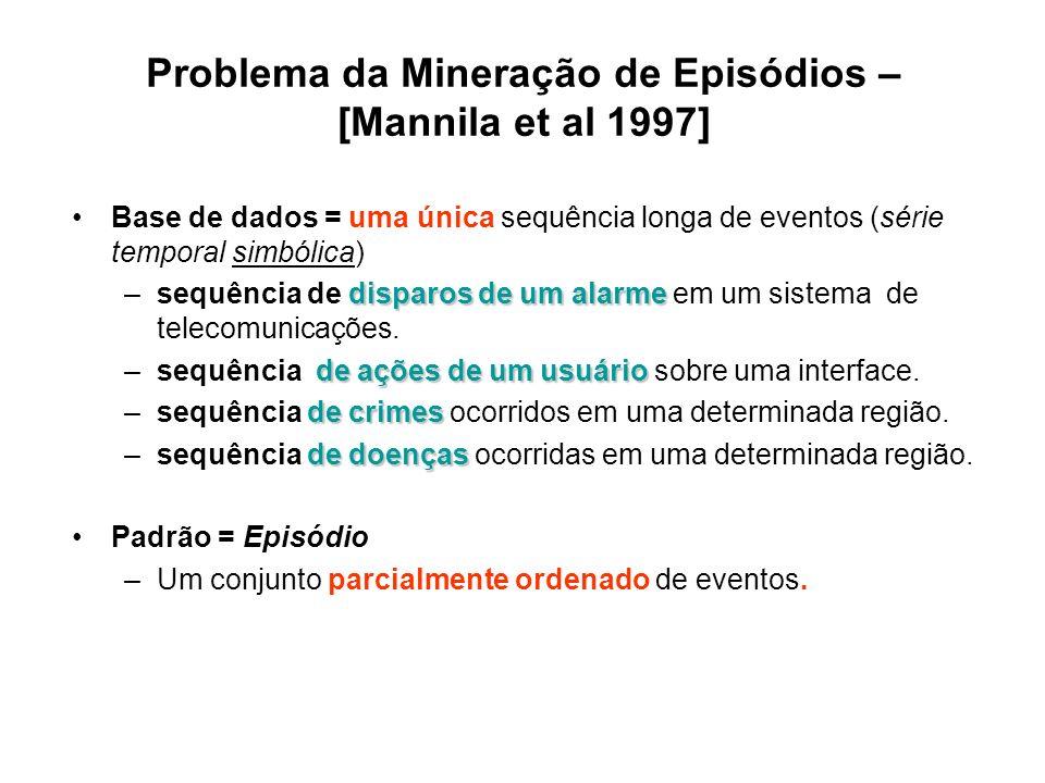 Problema da Mineração de Episódios – [Mannila et al 1997] Base de dados = uma única sequência longa de eventos (série temporal simbólica) disparos de um alarme –sequência de disparos de um alarme em um sistema de telecomunicações.