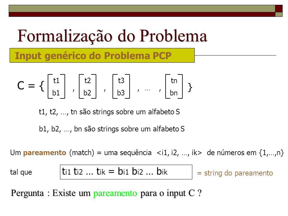 Formalização do Problema Input genérico do Problema PCP C = { t1 b1, t2 b2, t3 b3,…, tn bn } t1, t2, …, tn são strings sobre um alfabeto S b1, b2, …,