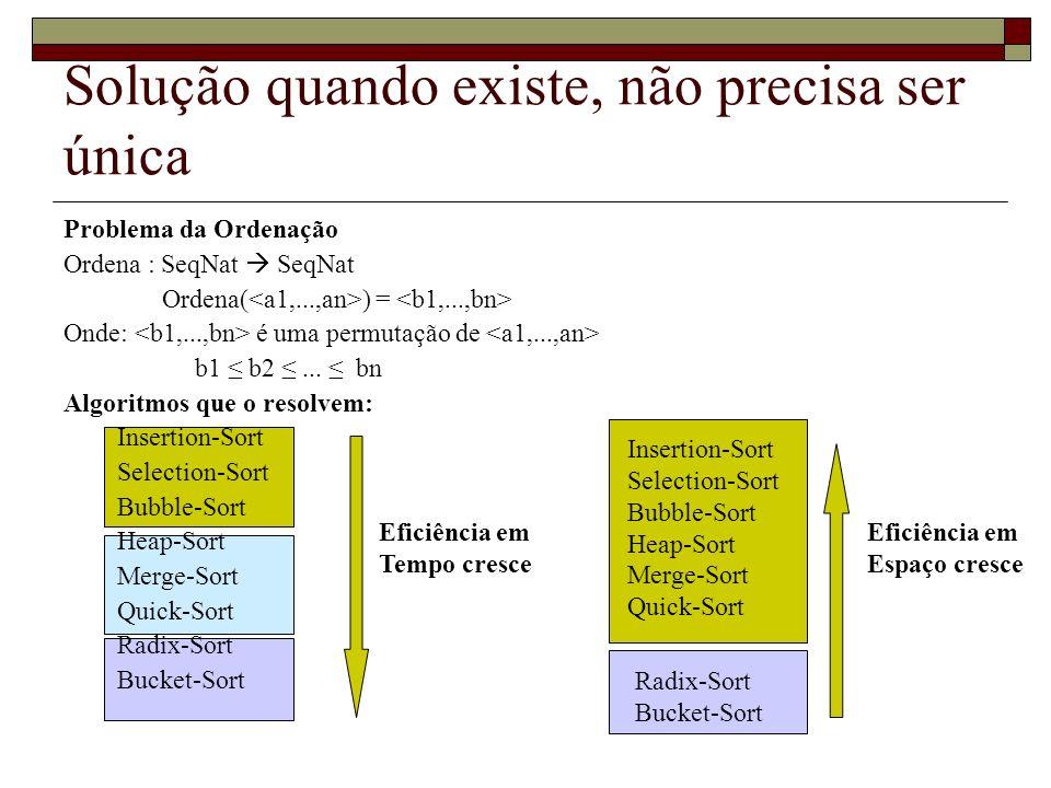 Solução quando existe, não precisa ser única Problema da Ordenação Ordena : SeqNat SeqNat Ordena( ) = Onde: é uma permutação de b1 b2... bn Algoritmos