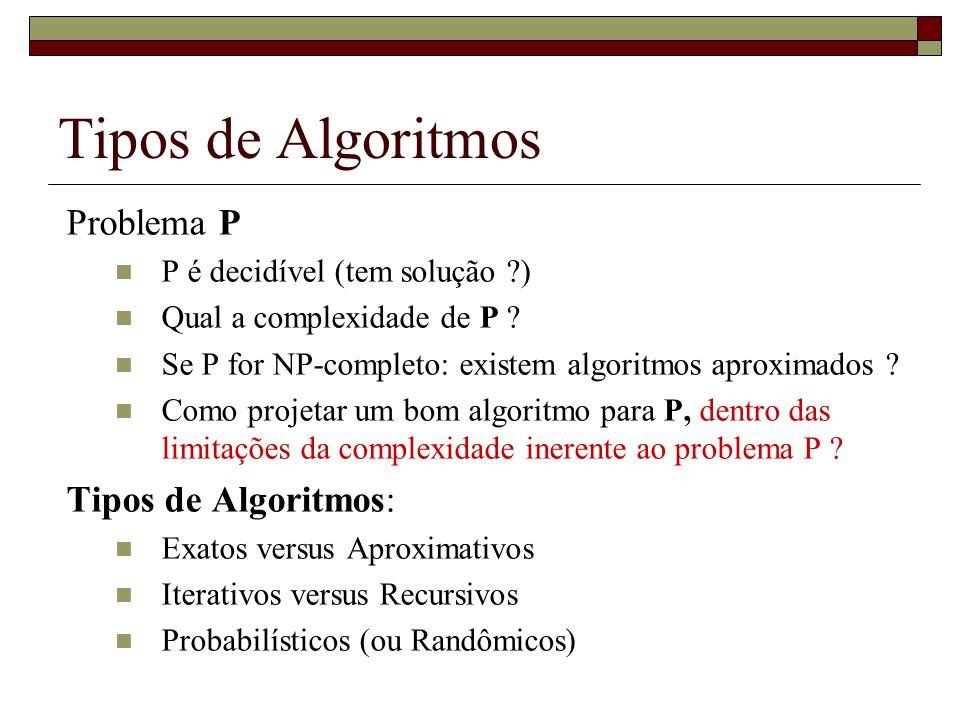 Tipos de Algoritmos Problema P P é decidível (tem solução ?) Qual a complexidade de P ? Se P for NP-completo: existem algoritmos aproximados ? Como pr