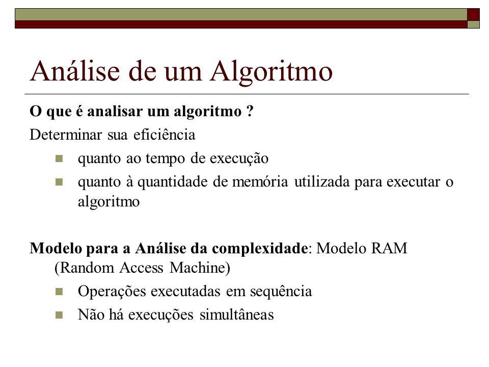 Análise de um Algoritmo O que é analisar um algoritmo ? Determinar sua eficiência quanto ao tempo de execução quanto à quantidade de memória utilizada