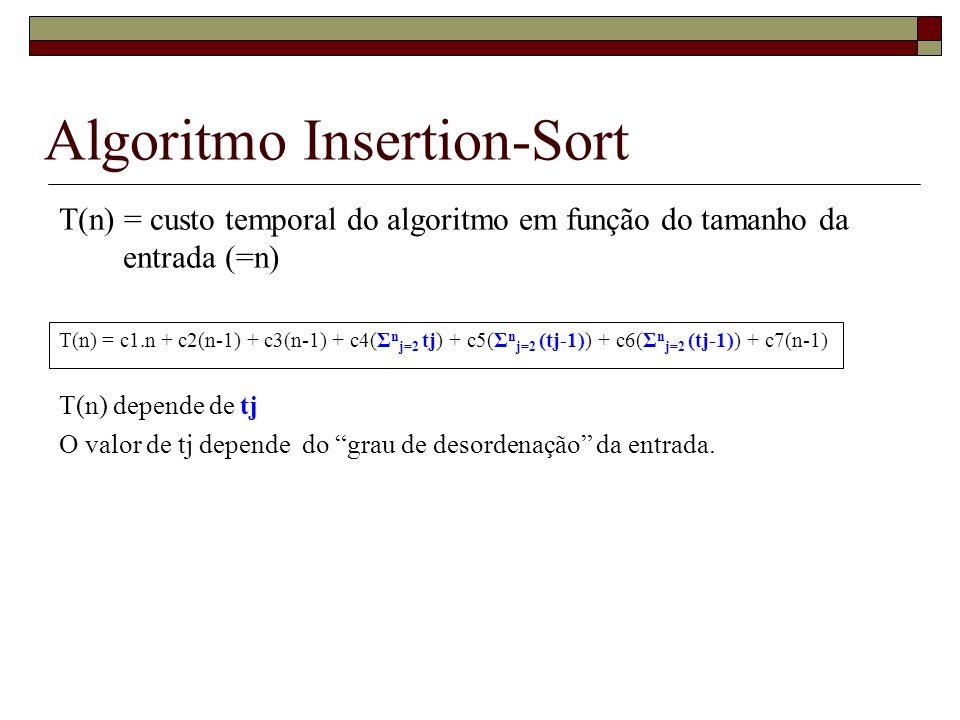 Algoritmo Insertion-Sort T(n) = custo temporal do algoritmo em função do tamanho da entrada (=n) T(n) = c1.n + c2(n-1) + c3(n-1) + c4(Σ n j=2 tj) + c5