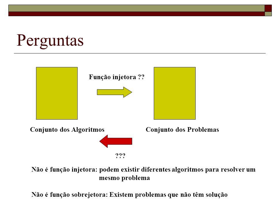 Perguntas Conjunto dos AlgoritmosConjunto dos Problemas ??? Função injetora ?? Não é função injetora: podem existir diferentes algoritmos para resolve