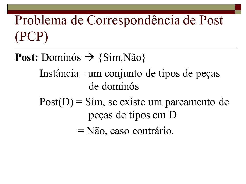 Problema de Correspondência de Post (PCP) Post: Dominós {Sim,Não} Instância= um conjunto de tipos de peças de dominós Post(D) = Sim, se existe um pare