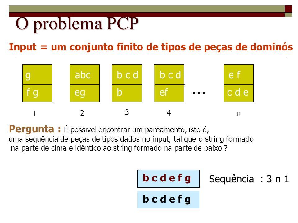 O problema PCP … abcb c d g f g egef c d e b c d b 1 2 3 4n Input = um conjunto finito de tipos de peças de dominós Pergunta : É possivel encontrar um