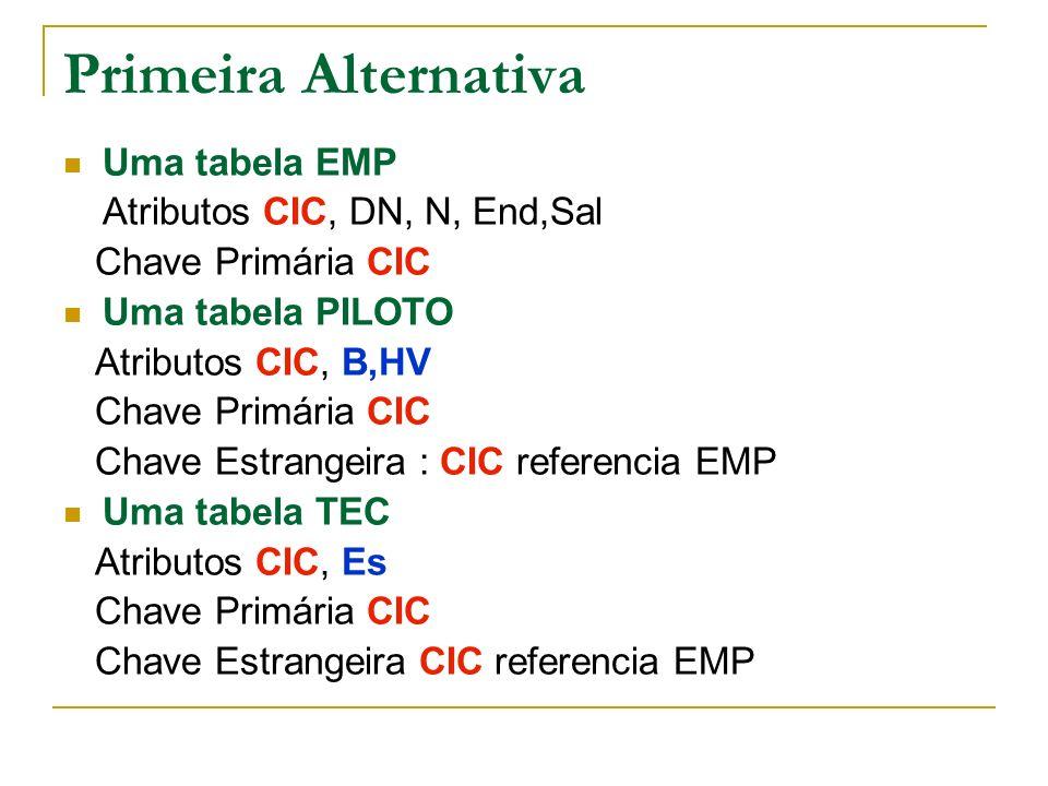 Primeira Alternativa Uma tabela EMP Atributos CIC, DN, N, End,Sal Chave Primária CIC Uma tabela PILOTO Atributos CIC, B,HV Chave Primária CIC Chave Es