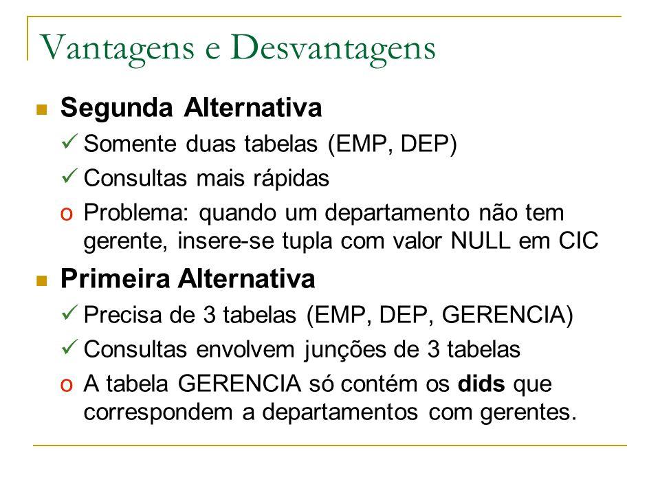 Vantagens e Desvantagens Segunda Alternativa Somente duas tabelas (EMP, DEP) Consultas mais rápidas oProblema: quando um departamento não tem gerente,