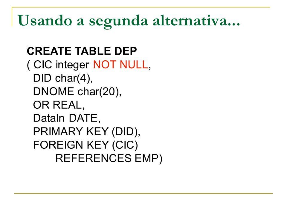 PROJ DEP EMP DP DM PAT MON CREATE TABLE MONITORA ( CIC integer, DID char(4), PID char(4), DM DATE, PRIMARY KEY (CIC,DID,PID), FOREIGN KEY (CIC) REFERENCES EMP, FOREIGN KEY (DID,PID) REFERENCES PAT) CREATE TABLE PAT ( DID char(4), PID char(4), DP DATE, PRIMARY KEY (DID,PID), FOREIGN KEY (PID) REFERENCES PROJ, FOREIGN KEY (DID) REFERENCES DEP) PAT PROJ DEP MONITORA DEP