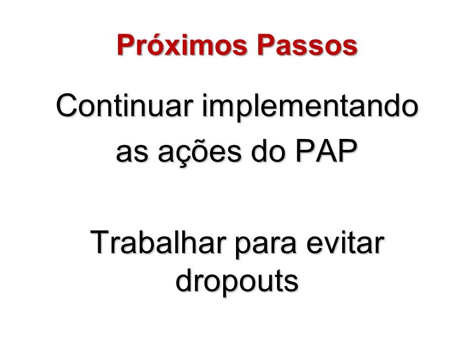 Próximos Passos Continuar implementando as ações do PAP Trabalhar para evitar dropouts