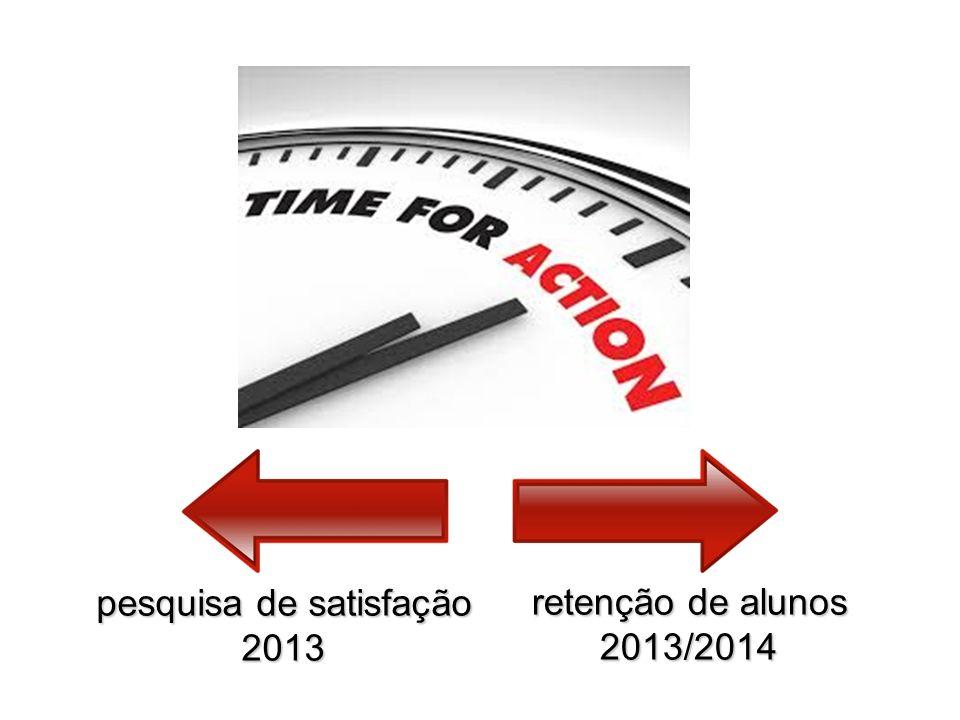 pesquisa de satisfação 2013 retenção de alunos 2013/2014