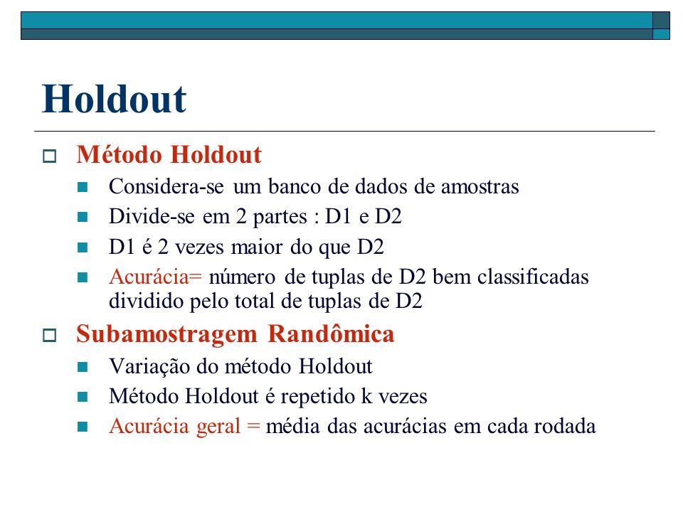 Holdout Método Holdout Considera-se um banco de dados de amostras Divide-se em 2 partes : D1 e D2 D1 é 2 vezes maior do que D2 Acurácia= número de tuplas de D2 bem classificadas dividido pelo total de tuplas de D2 Subamostragem Randômica Variação do método Holdout Método Holdout é repetido k vezes Acurácia geral = média das acurácias em cada rodada
